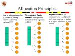 allocation principles