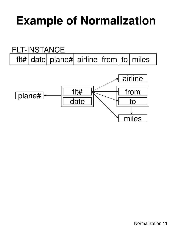 FLT-INSTANCE