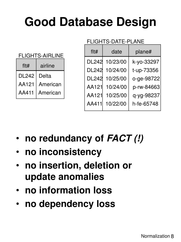 FLIGHTS-DATE-PLANE
