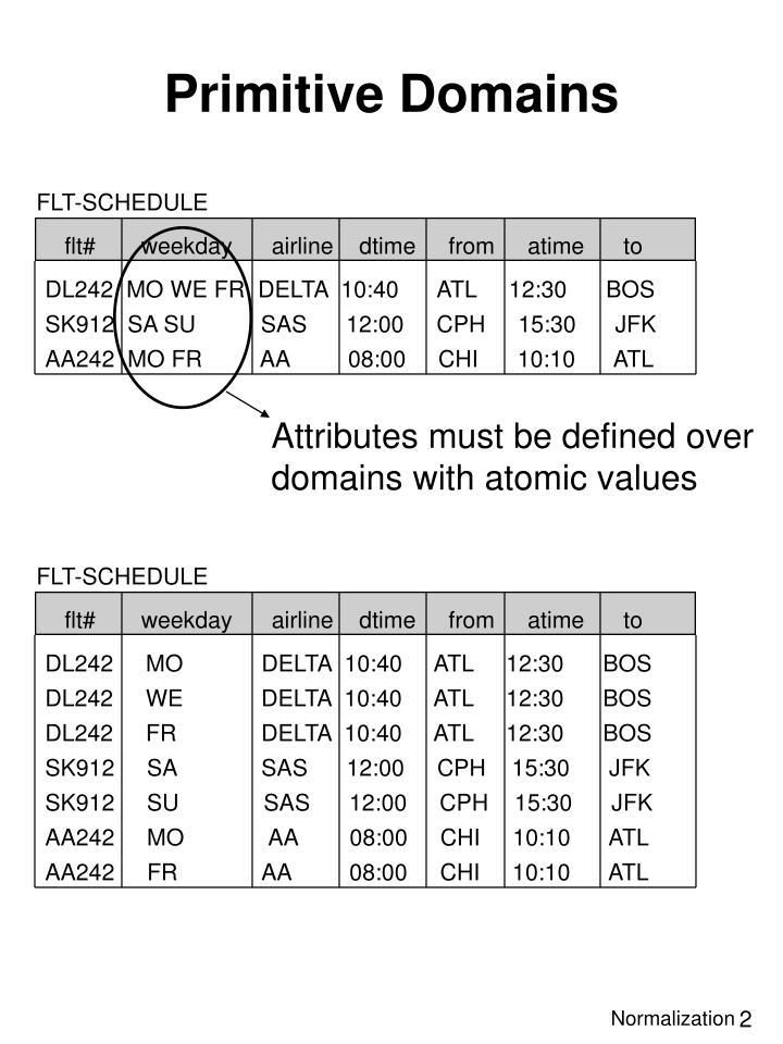 Primitive domains