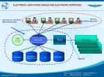 electronic data interchange and electronic reporting