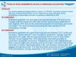 types of atss agreements on sold carriages accounting
