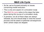 m s life cycle