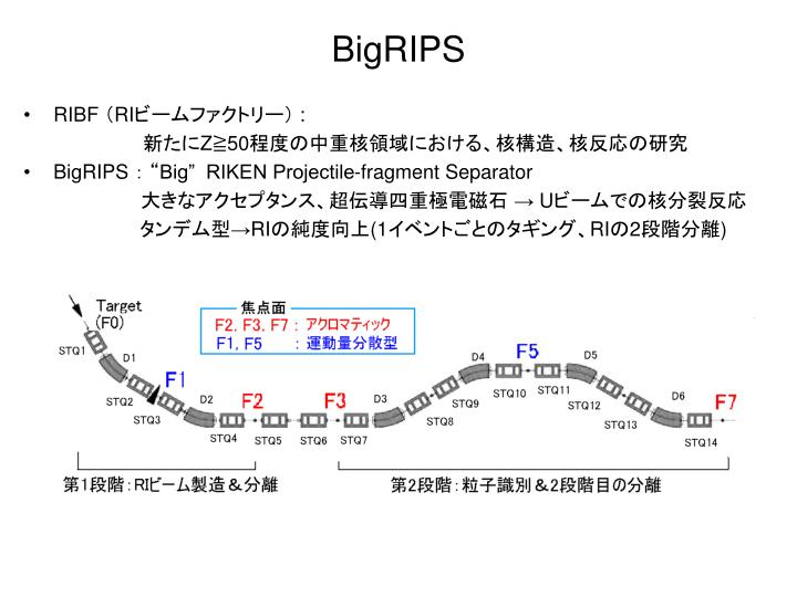 BigRIPS