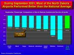 during september 2001 most of the north dakota airports performed better than the national average