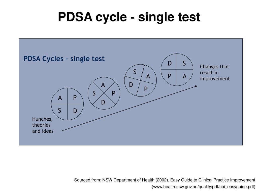 Single kostenlos test