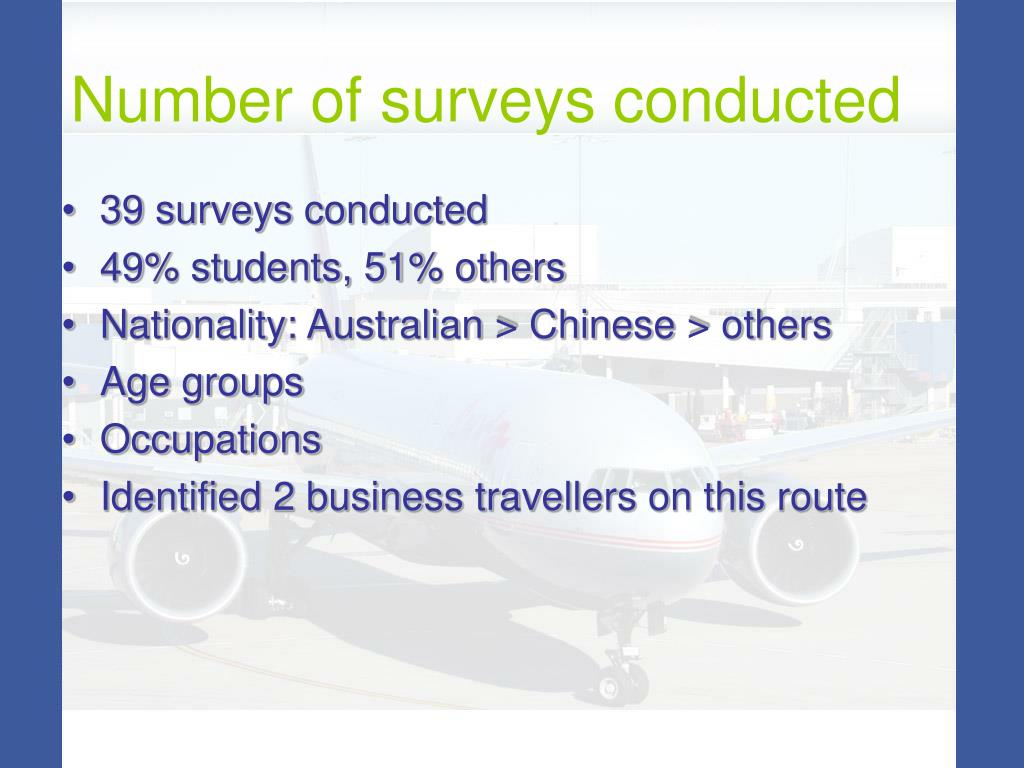 Number of surveys conducted