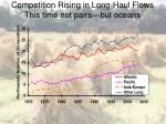 competition rising in long haul flows this time not pairs but oceans