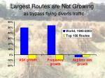 largest routes are not growing as bypass flying diverts traffic