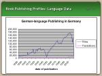 book publishing profiles language data24