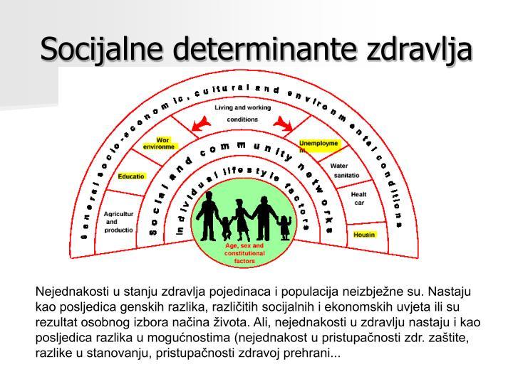 Socijalne determinante zdravlja