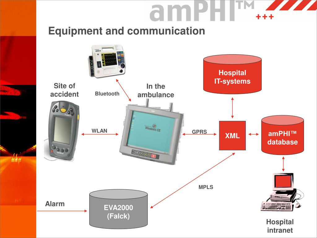 Equipment and communication