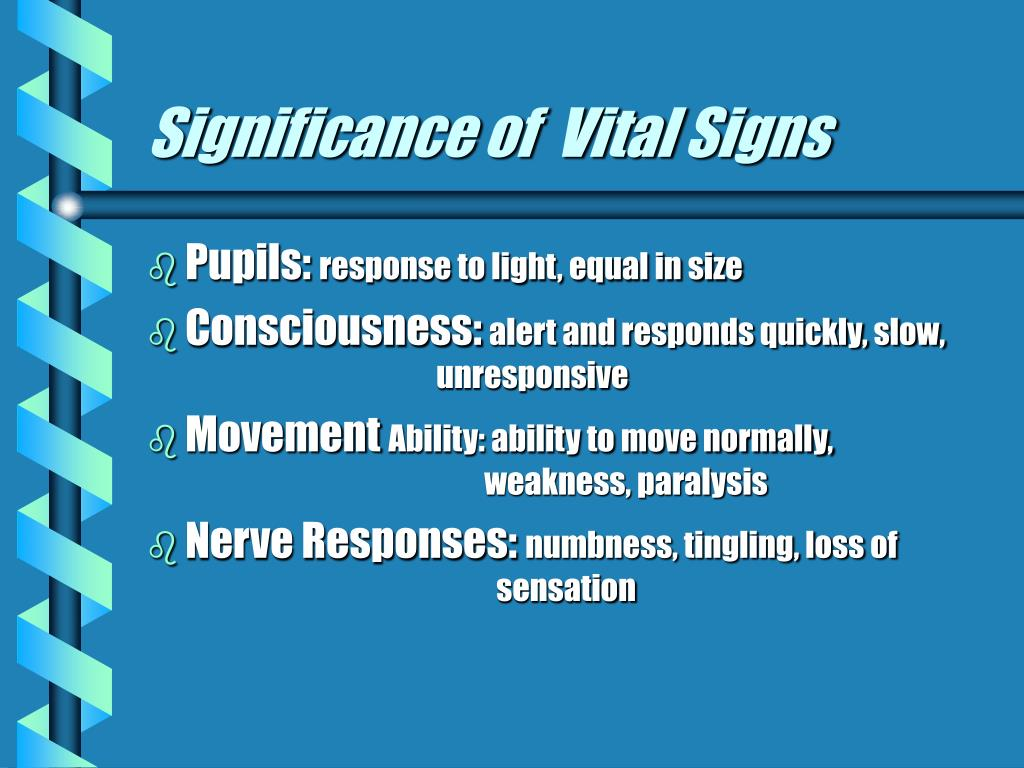 Significance of  Vital Signs