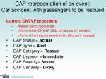 cap representation of an event car accident with passengers to be rescued