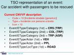 tso representation of an event car accident with passengers to be rescued