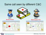 same call seen by different c c7