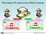 what italian fb made to have react working