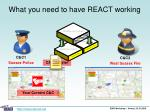 what you need to have react working11