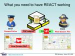 what you need to have react working13