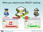 what you need to have react working14