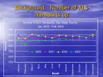 background number of als transports up