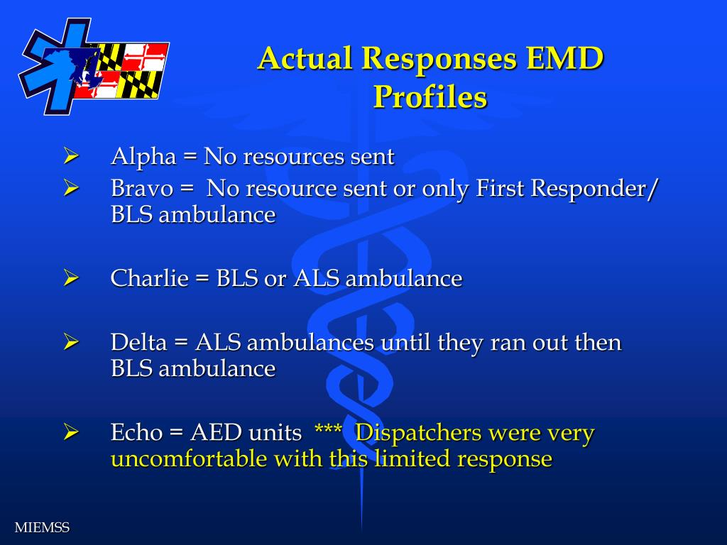 Actual Responses EMD Profiles