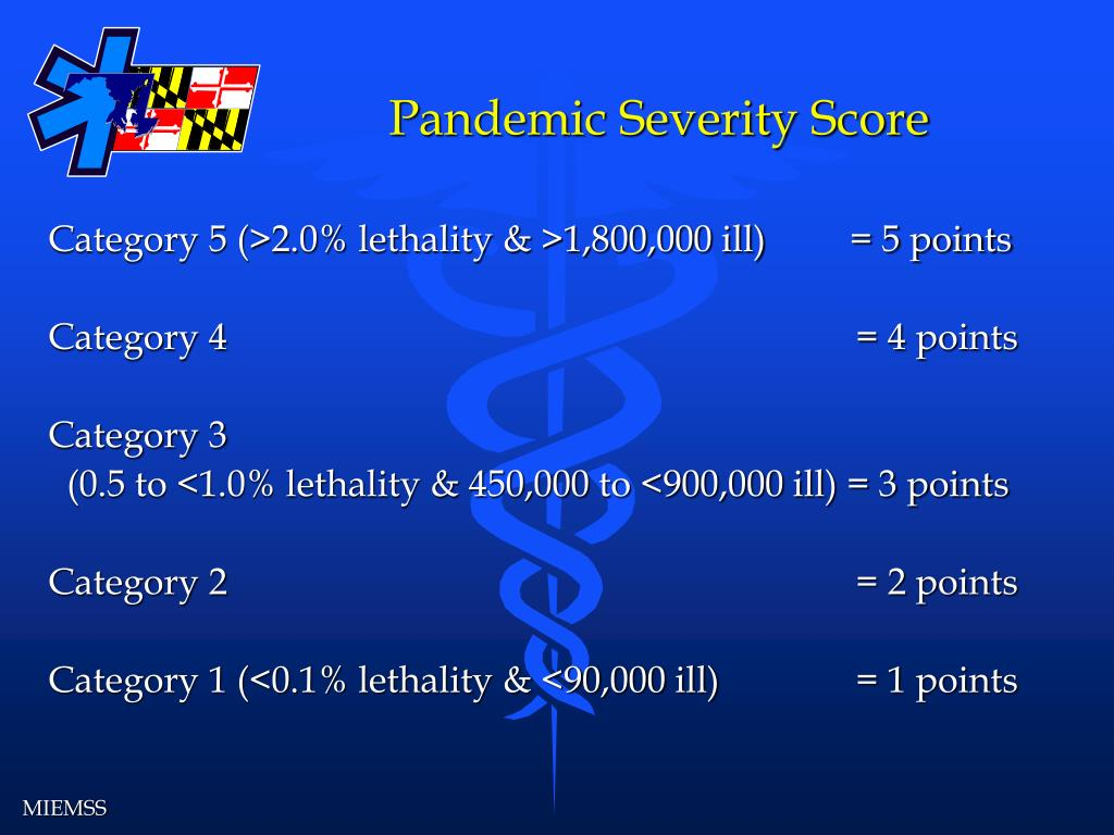 Pandemic Severity Score