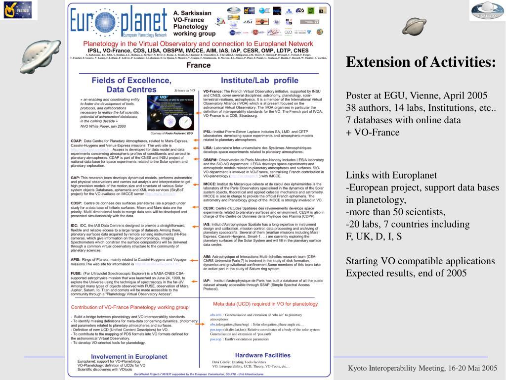 Extension of Activities: