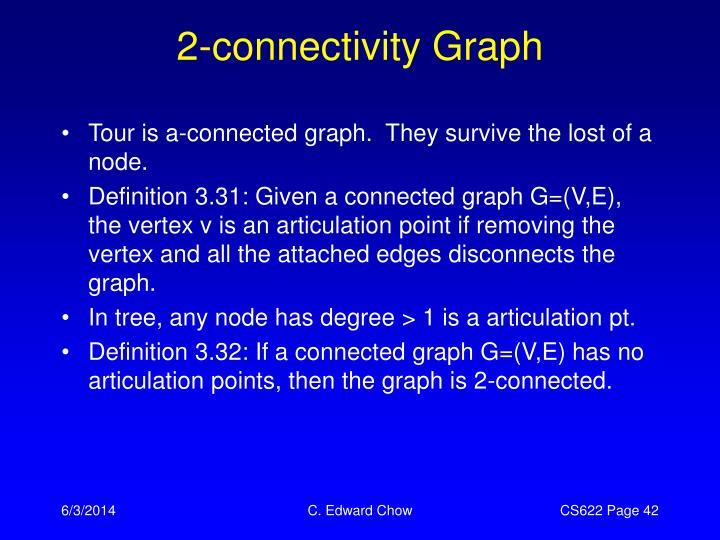 2-connectivity Graph