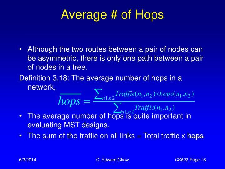 Average # of Hops