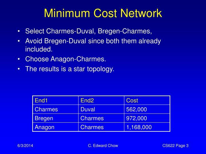 Minimum cost network1