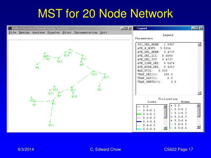 MST for 20 Node Network