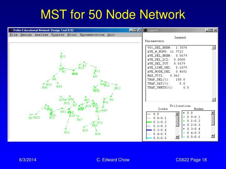 MST for 50 Node Network
