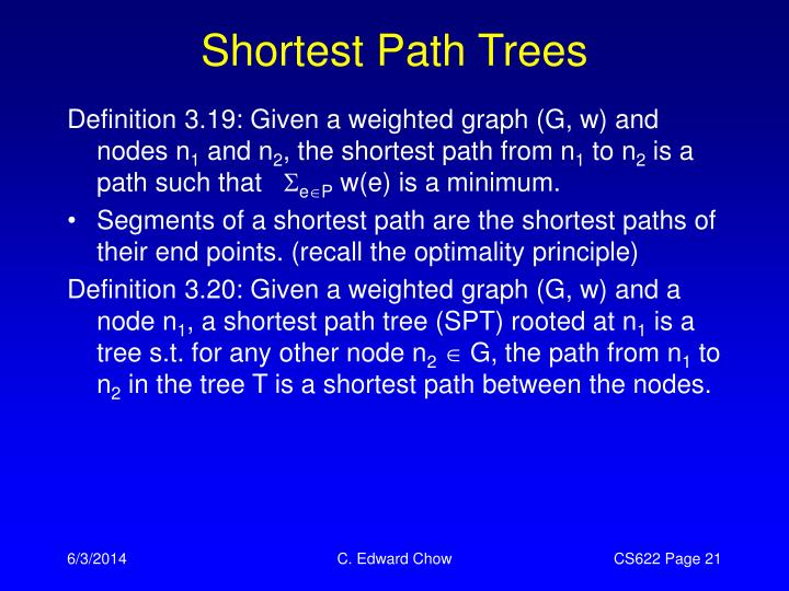Shortest Path Trees