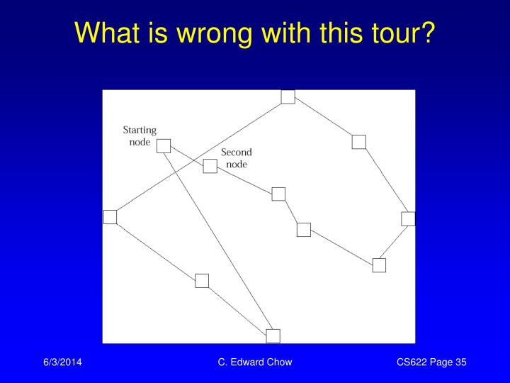 What is wrong with this tour?