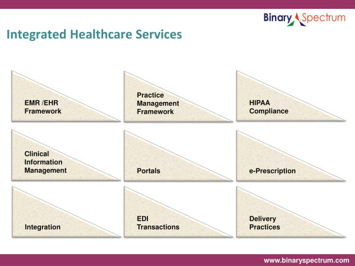 Integrated healthcare services2