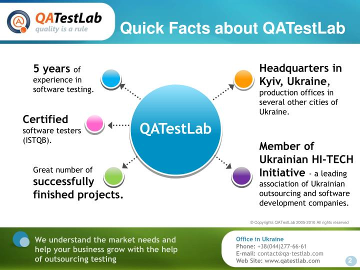 Quick Facts about QATestLab