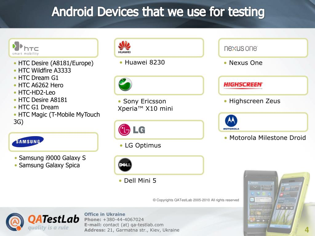 Android Devices that we use for testing