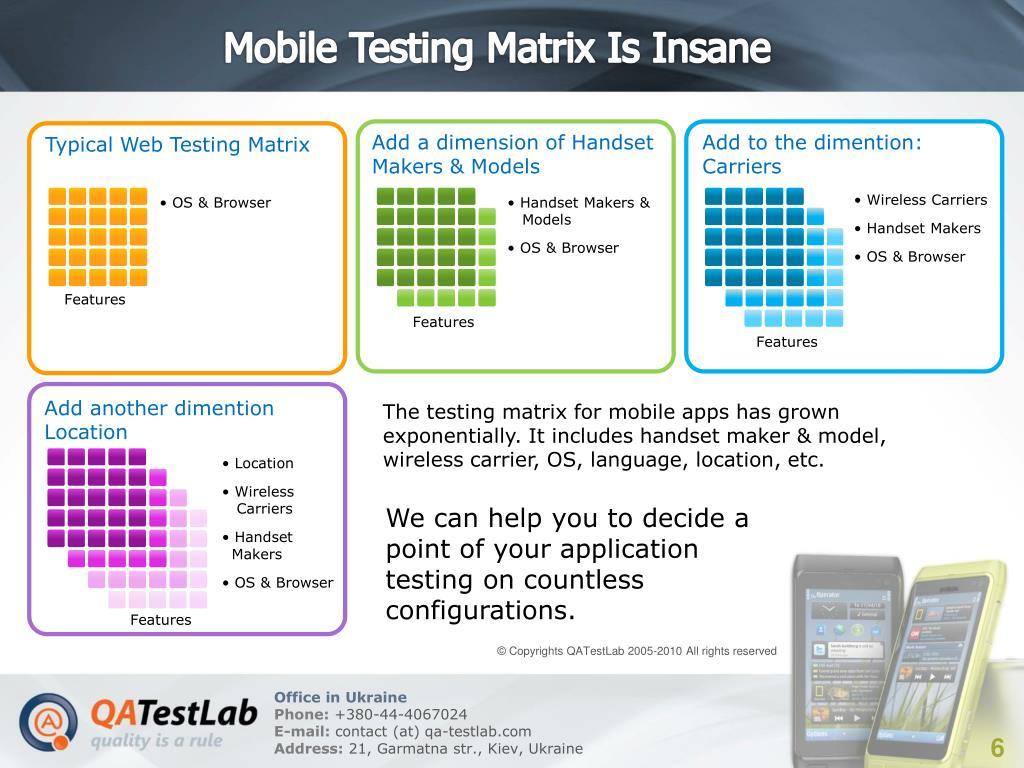 Mobile Testing Matrix Is Insane
