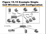 figure 15 15 example single cell wireless lan configuration
