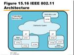 figure 15 16 ieee 802 11 architecture