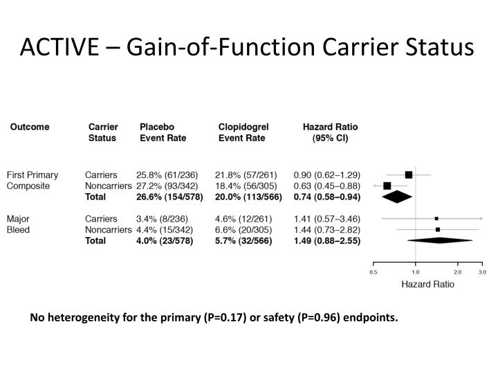 ACTIVE – Gain-of-Function Carrier Status