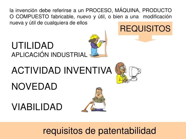 la invención debe referirse a un PROCESO, MÁQUINA, PRODUCTO O COMPUESTO fabricable, nuevo y útil, o bien a una  modificación nueva y útil de cualquiera de ellos