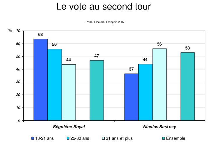 Le vote au second tour