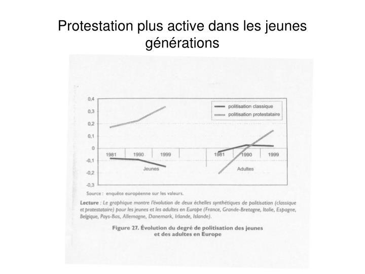 Protestation plus active dans les jeunes générations