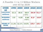 a possible 11 to 13 million workers over 65 by 2030