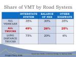 share of vmt by road system