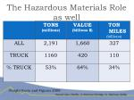 the hazardous materials role as well