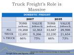 truck freight s role is massive