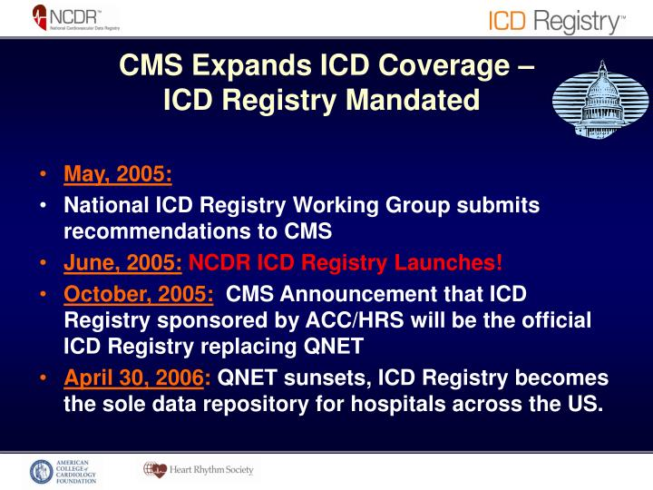 CMS Expands ICD Coverage –
